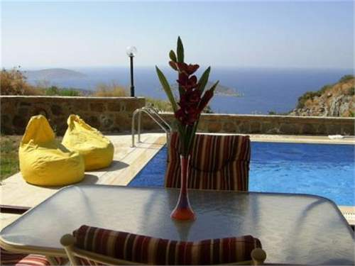 Turkish Real Estate #6625302 - £139,000 - 3 Bed Villa